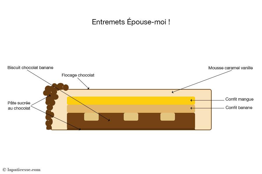 Entremets Caraïbes Karibische Torte Rezept Grafik croquis 2